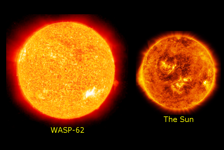 WASP-62 Compared to the Sun