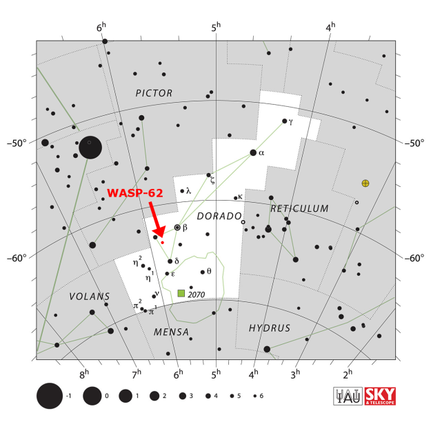 The position of WASP-62 in the sky